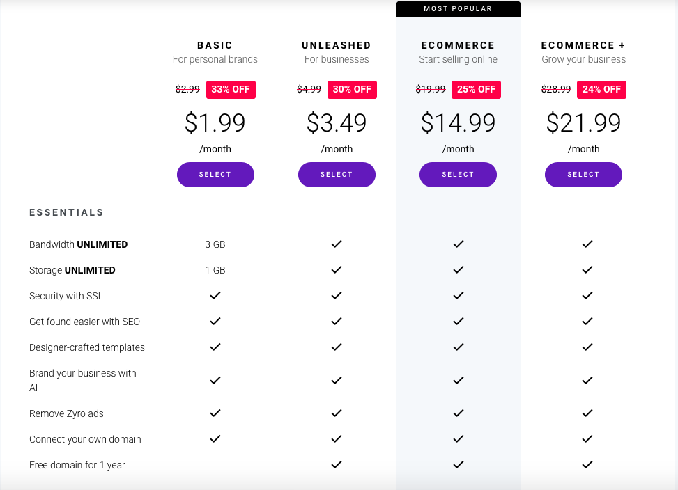 zyro pricing plans