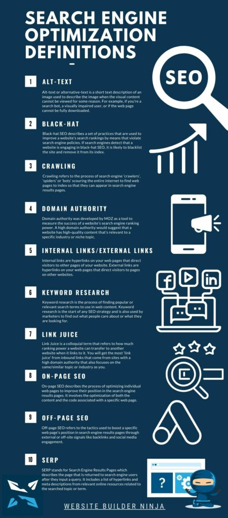 an infographic of 10 SEO definitions