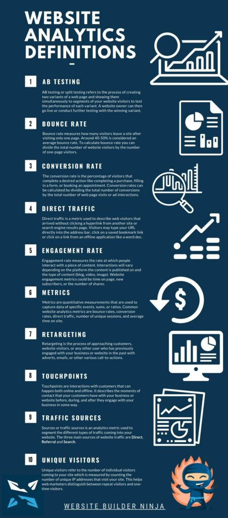 an infographic of 10 web analytics definitions