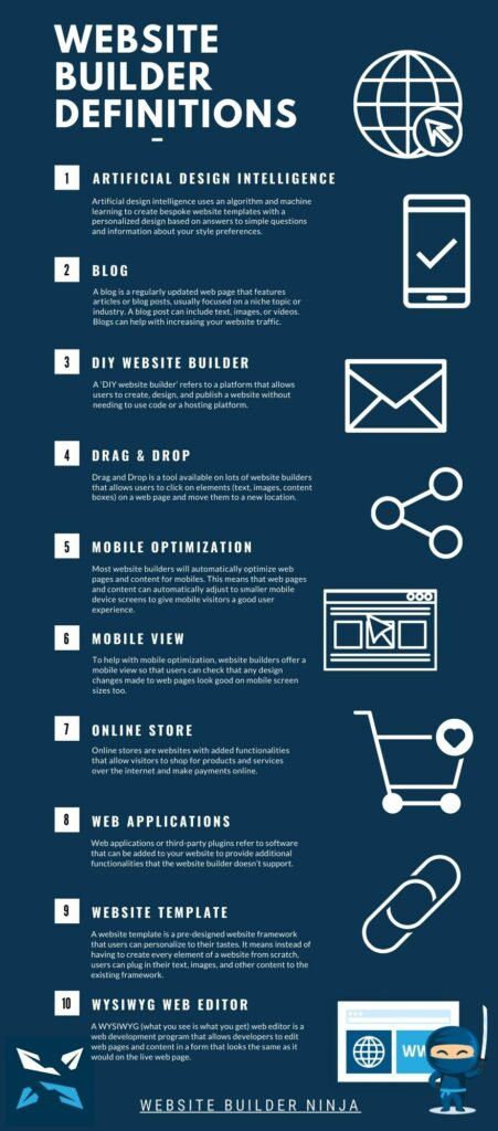 an infographic of 10 website builder definitions
